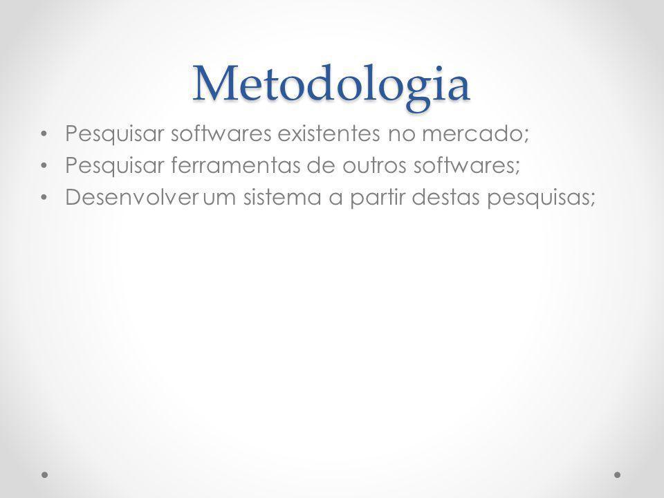 Metodologia Pesquisar softwares existentes no mercado; Pesquisar ferramentas de outros softwares; Desenvolver um sistema a partir destas pesquisas;