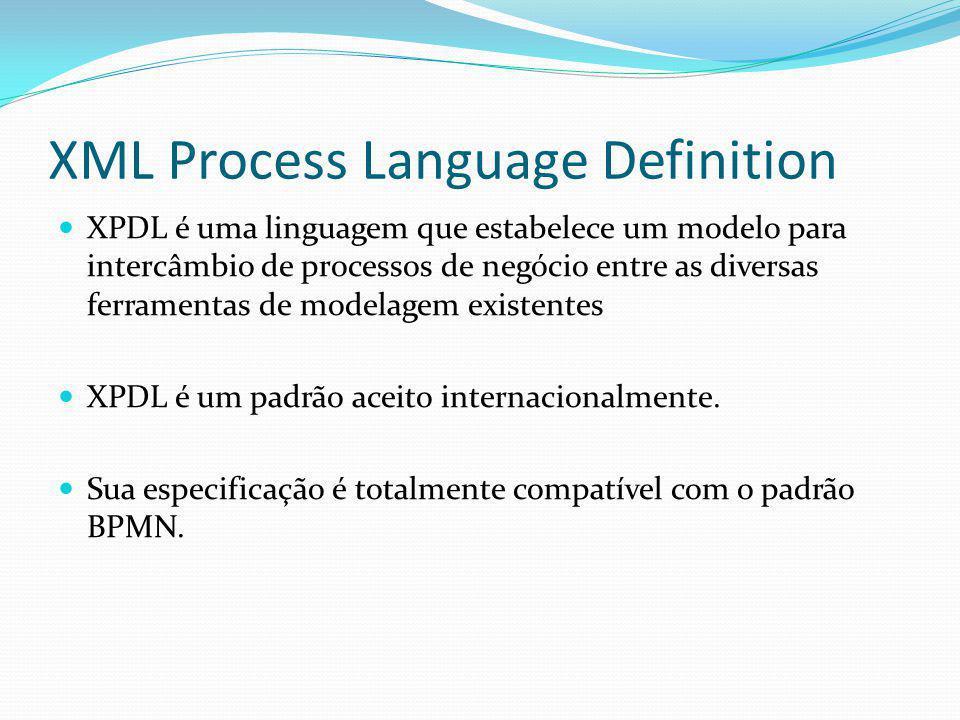 XML Process Language Definition XPDL é uma linguagem que estabelece um modelo para intercâmbio de processos de negócio entre as diversas ferramentas d