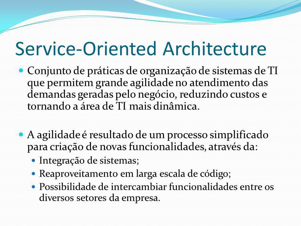 Service-Oriented Architecture Conjunto de práticas de organização de sistemas de TI que permitem grande agilidade no atendimento das demandas geradas
