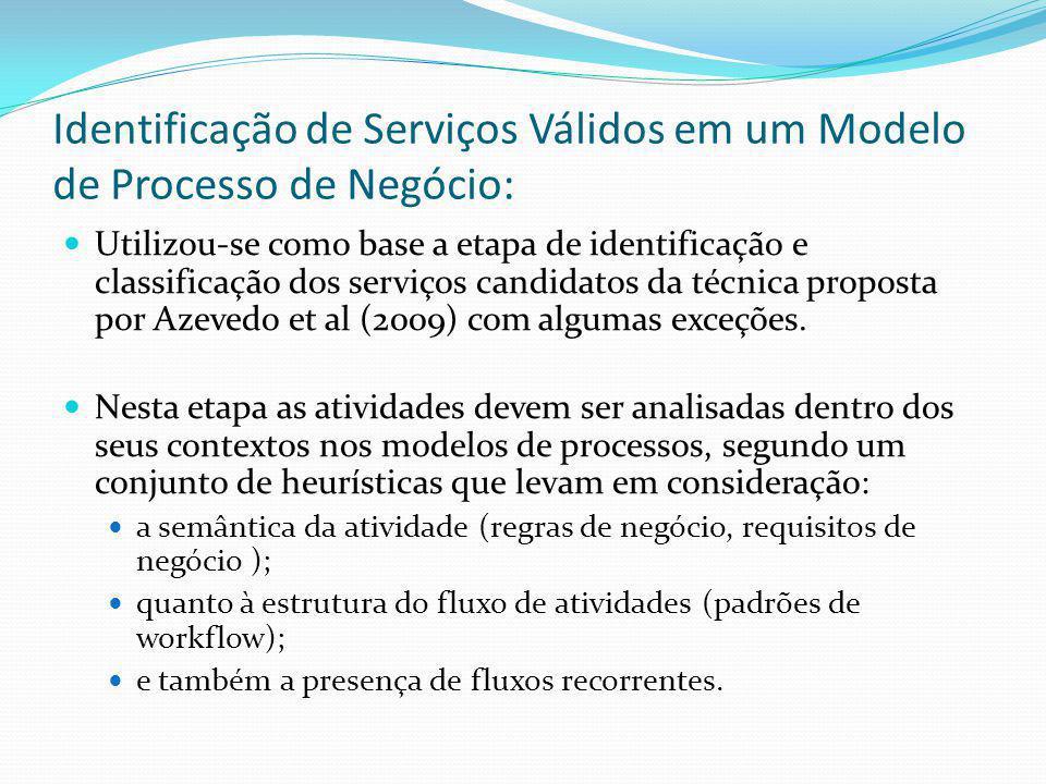 Identificação de Serviços Válidos em um Modelo de Processo de Negócio: Utilizou-se como base a etapa de identificação e classificação dos serviços can