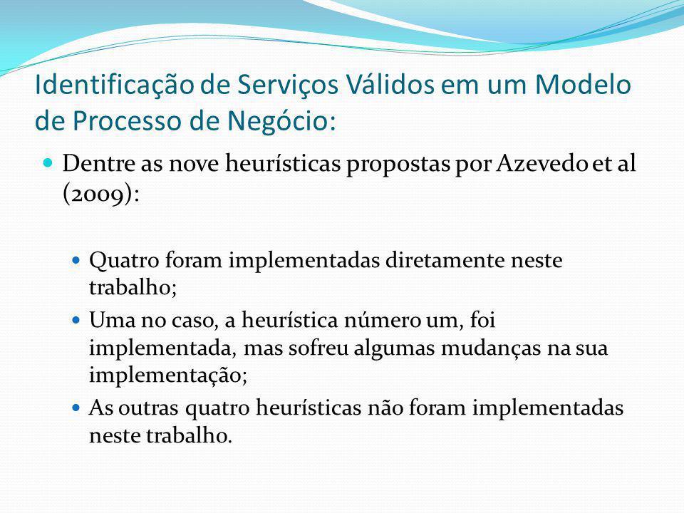 Identificação de Serviços Válidos em um Modelo de Processo de Negócio: Dentre as nove heurísticas propostas por Azevedo et al (2009): Quatro foram imp