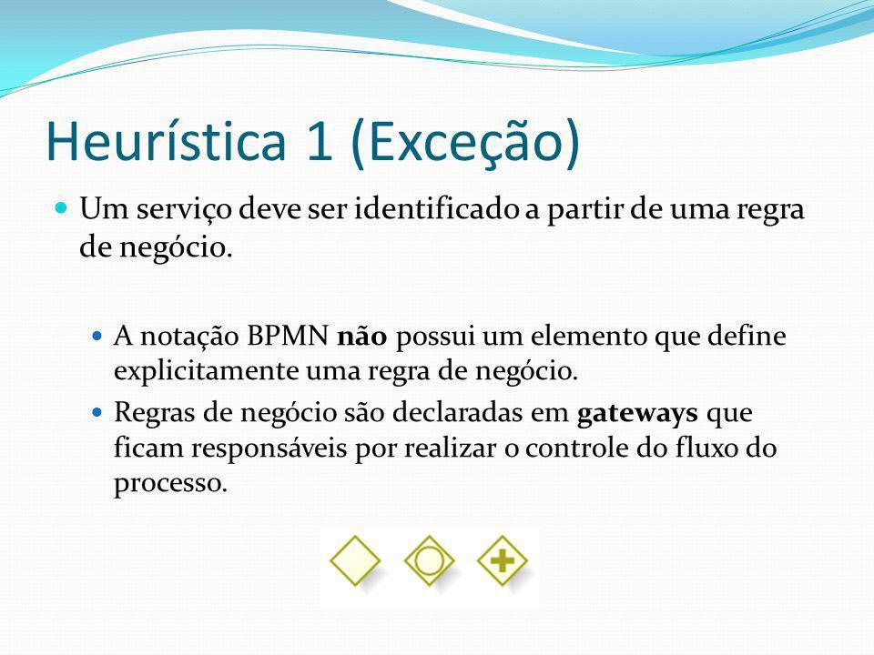 Heurística 1 (Exceção) Um serviço deve ser identificado a partir de uma regra de negócio. A notação BPMN não possui um elemento que define explicitame