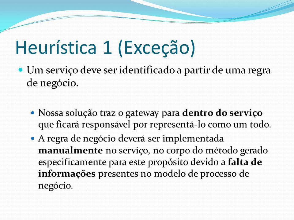 Heurística 1 (Exceção) Um serviço deve ser identificado a partir de uma regra de negócio. Nossa solução traz o gateway para dentro do serviço que fica