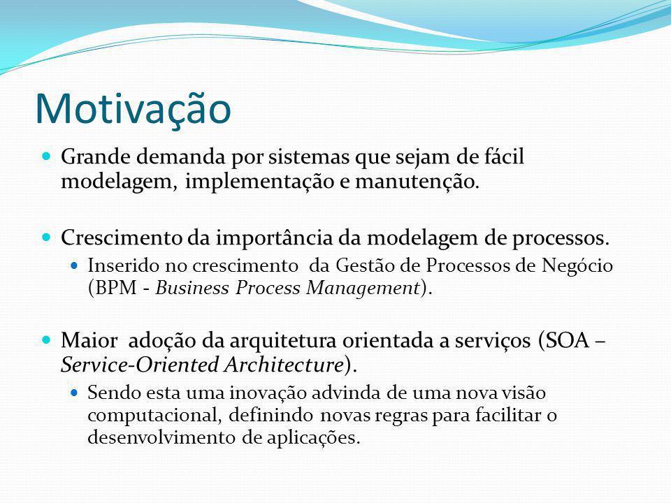 Motivação Disponibilidade ao longo dos últimos anos de tecnologias que formaram a base necessária para que o uso efetivo de BPM fosse possível, a exemplo temos: Business Process Modeling Notation (BPMN) XML Process Definition Language (XPDL) Service-Oriented Architecture (SOA).