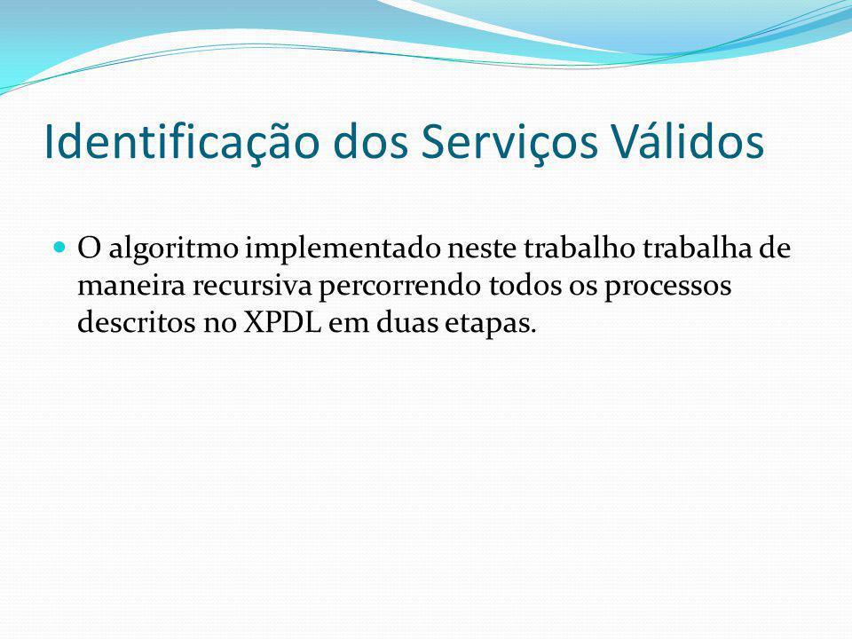 Identificação dos Serviços Válidos O algoritmo implementado neste trabalho trabalha de maneira recursiva percorrendo todos os processos descritos no X