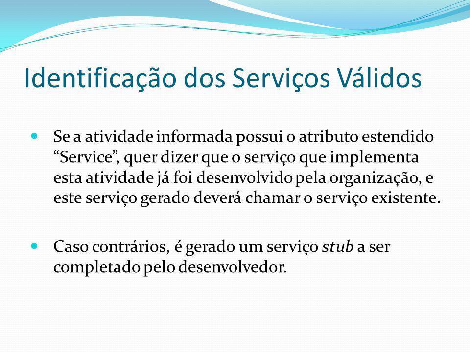 Identificação dos Serviços Válidos Se a atividade informada possui o atributo estendido Service, quer dizer que o serviço que implementa esta atividad