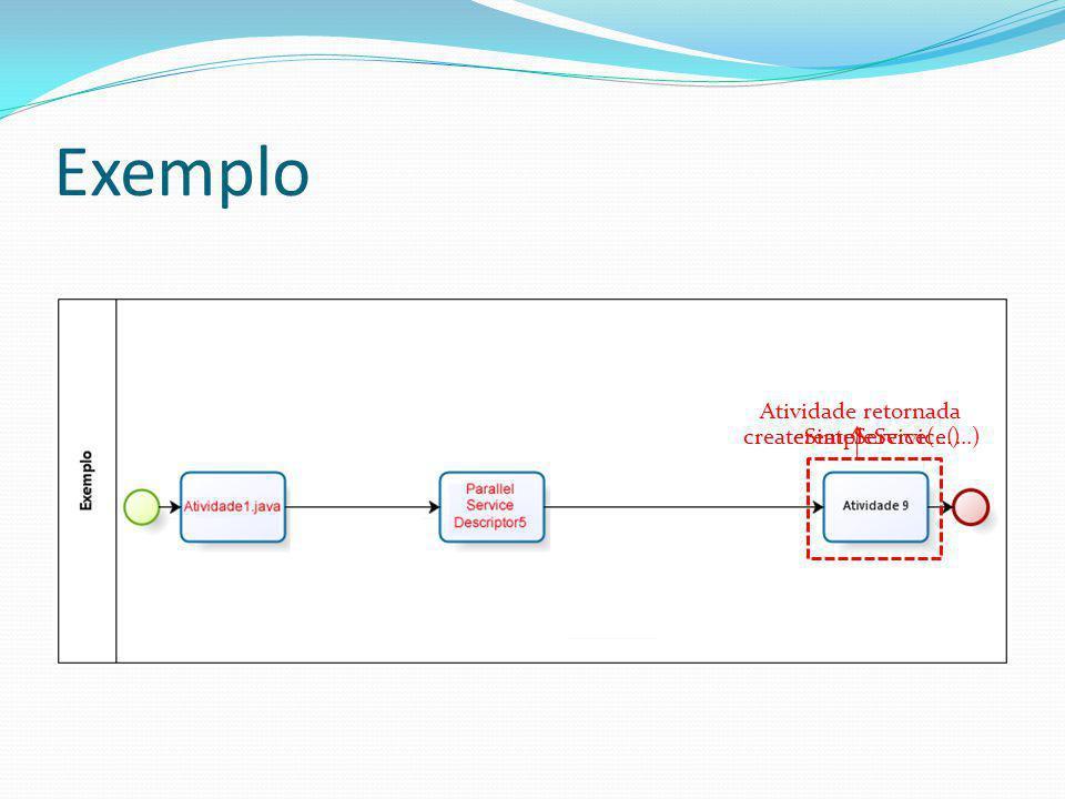 Atividade retornada createService(...)createSimpleService(...)