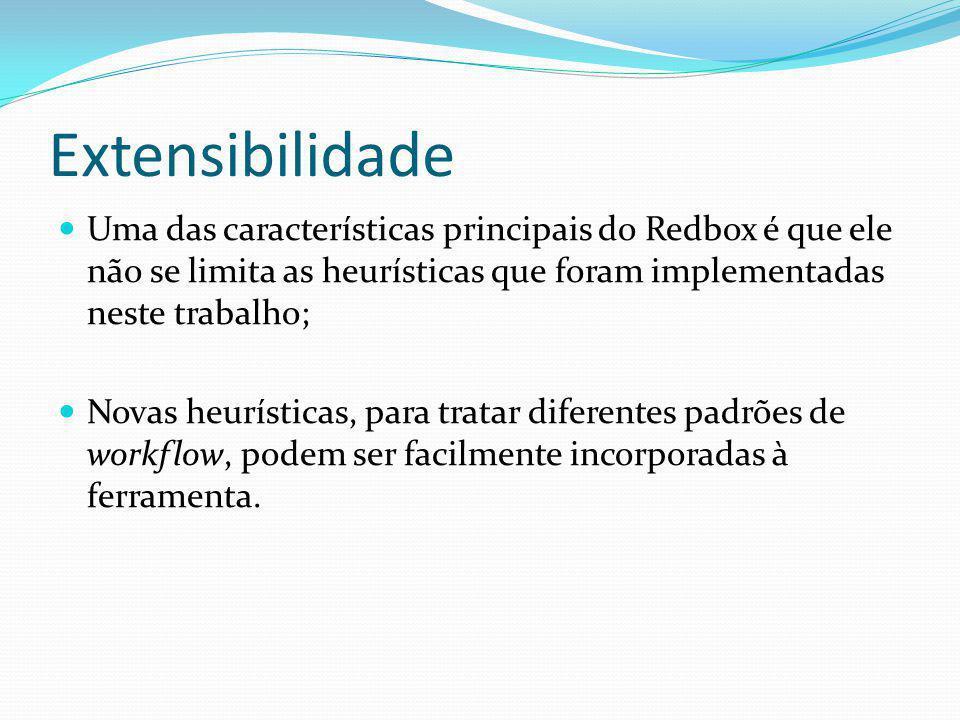 Extensibilidade Uma das características principais do Redbox é que ele não se limita as heurísticas que foram implementadas neste trabalho; Novas heur