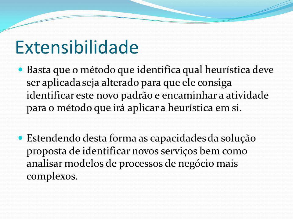 Extensibilidade Basta que o método que identifica qual heurística deve ser aplicada seja alterado para que ele consiga identificar este novo padrão e