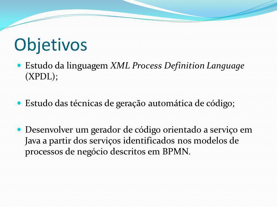 Objetivos Estudo da linguagem XML Process Definition Language (XPDL); Estudo das técnicas de geração automática de código; Desenvolver um gerador de c