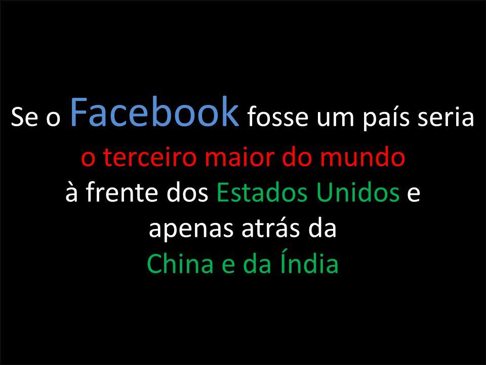 Se o Facebook fosse um país seria o terceiro maior do mundo à frente dos Estados Unidos e apenas atrás da China e da Índia