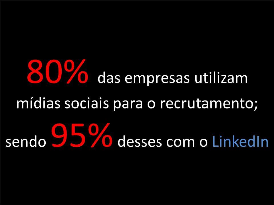 80% das empresas utilizam mídias sociais para o recrutamento; sendo 95% desses com o LinkedIn