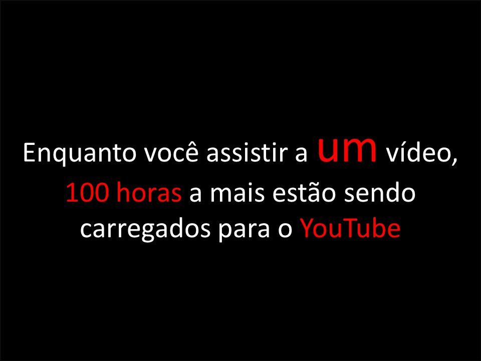Enquanto você assistir a um vídeo, 100 horas a mais estão sendo carregados para o YouTube