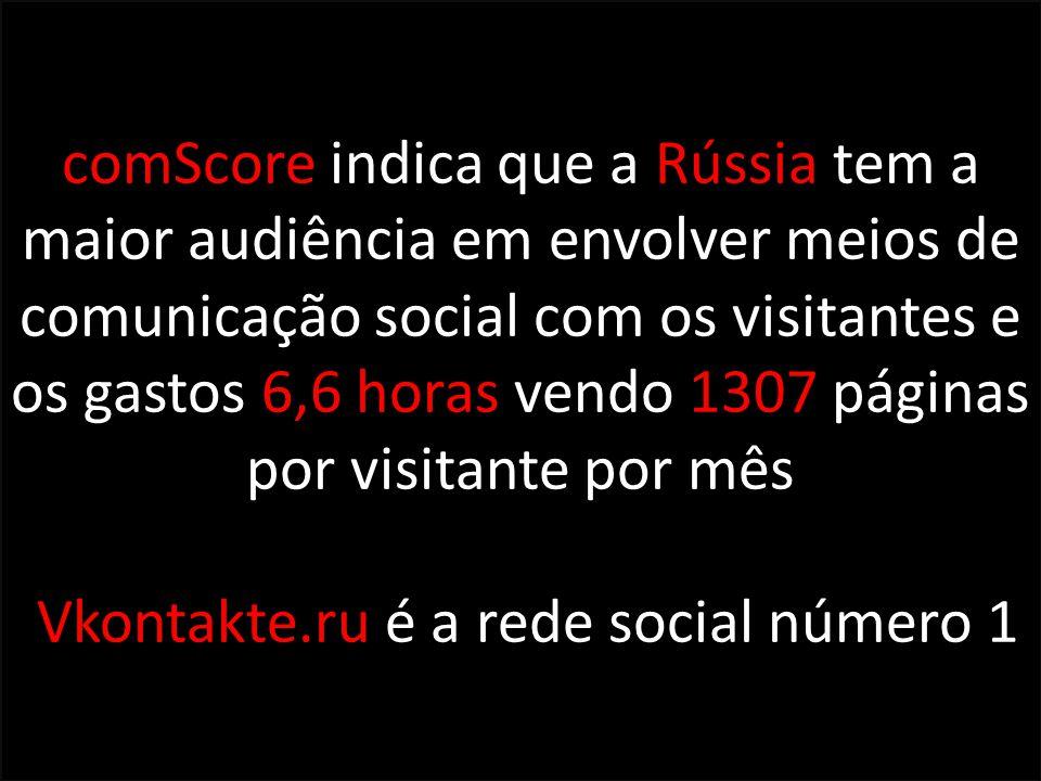 comScore indica que a Rússia tem a maior audiência em envolver meios de comunicação social com os visitantes e os gastos 6,6 horas vendo 1307 páginas