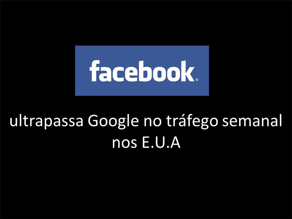 Dados Baseados do vídeo postado em http://socialnomics.net/ Feito por: Camila Carrano @camilajoaquina