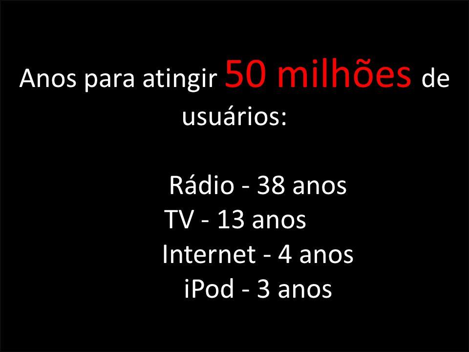 Anos para atingir 50 milhões de usuários: Rádio - 38 anos TV - 13 anos Internet - 4 anos iPod - 3 anos