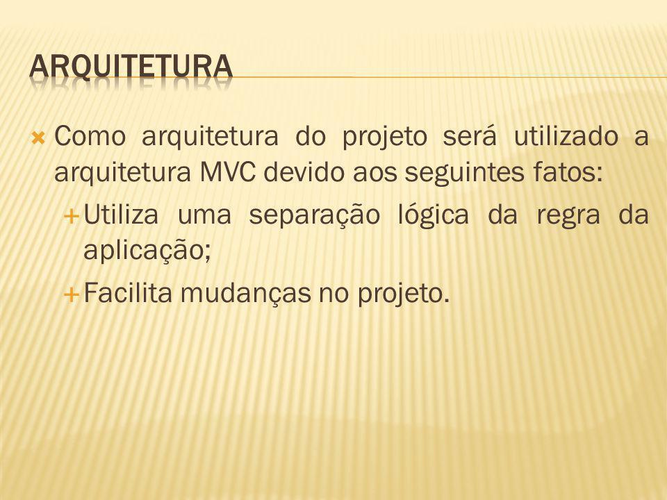 Como arquitetura do projeto será utilizado a arquitetura MVC devido aos seguintes fatos: Utiliza uma separação lógica da regra da aplicação; Facilita