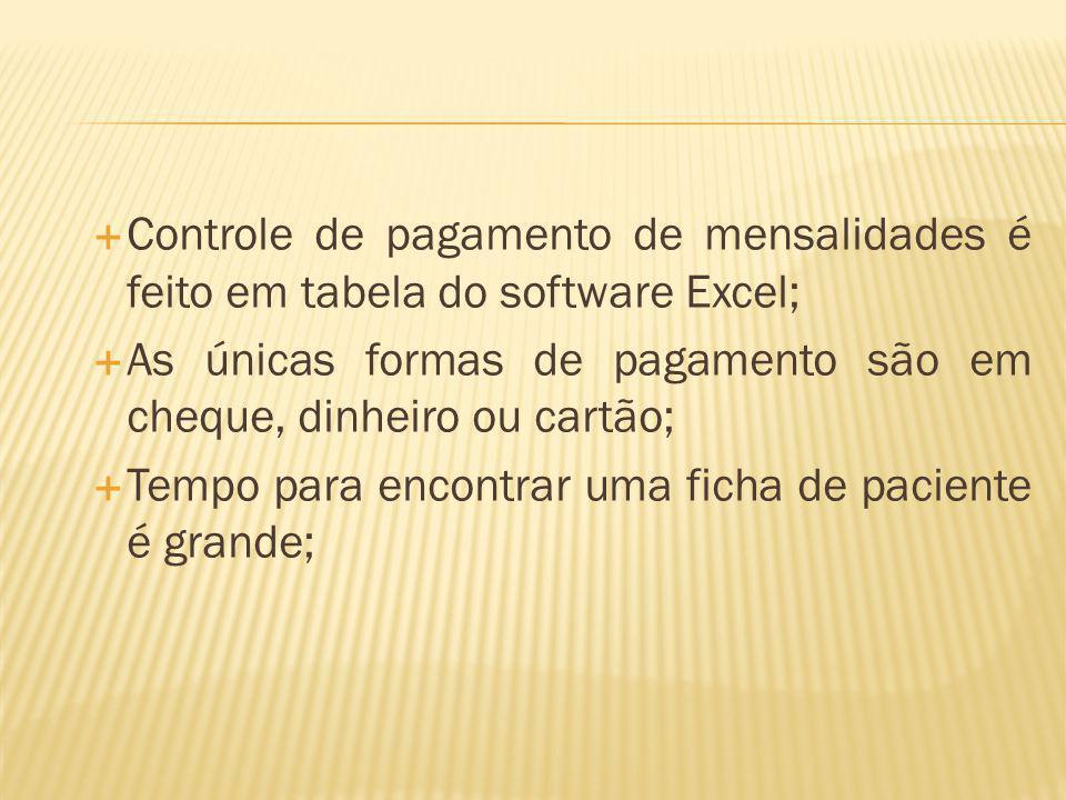 Controle de pagamento de mensalidades é feito em tabela do software Excel; As únicas formas de pagamento são em cheque, dinheiro ou cartão; Tempo para