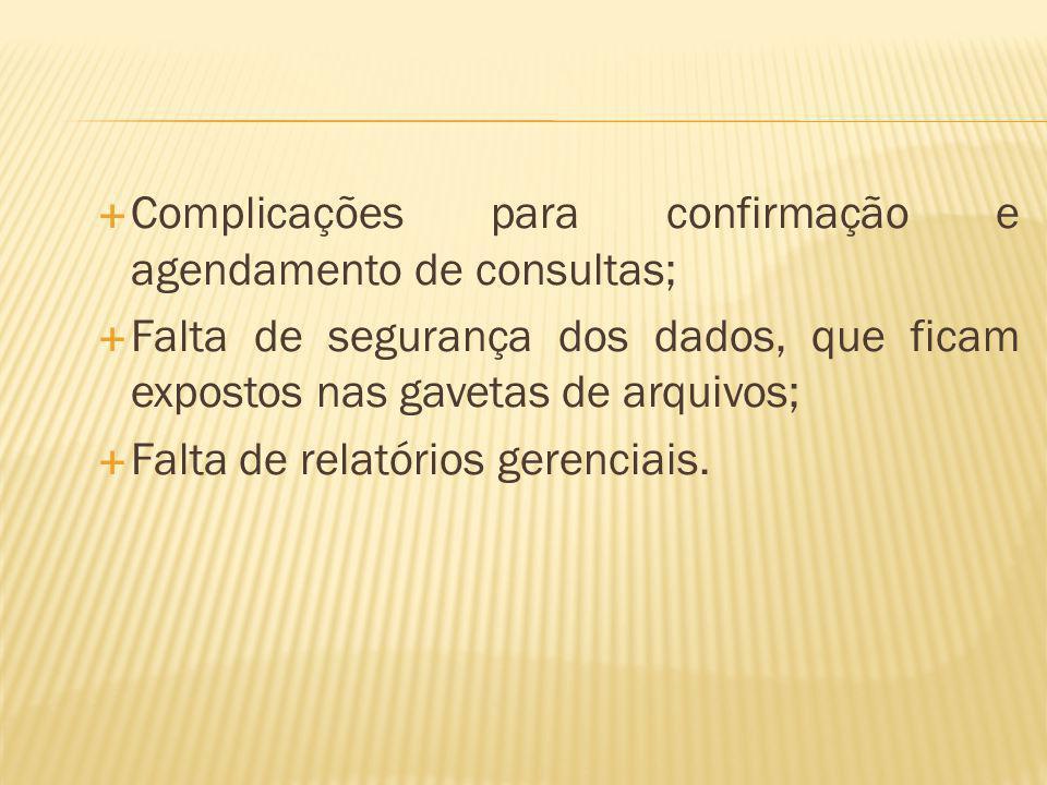 Complicações para confirmação e agendamento de consultas; Falta de segurança dos dados, que ficam expostos nas gavetas de arquivos; Falta de relatório