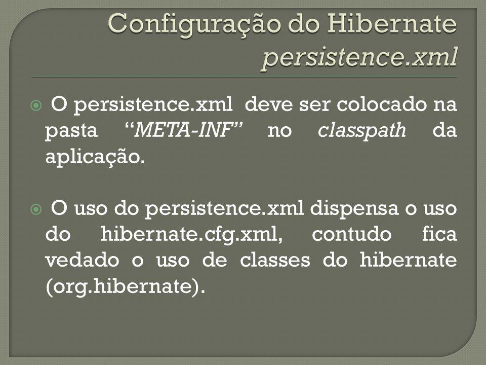 O persistence.xml deve ser colocado na pasta META-INF no classpath da aplicação. O uso do persistence.xml dispensa o uso do hibernate.cfg.xml, contudo
