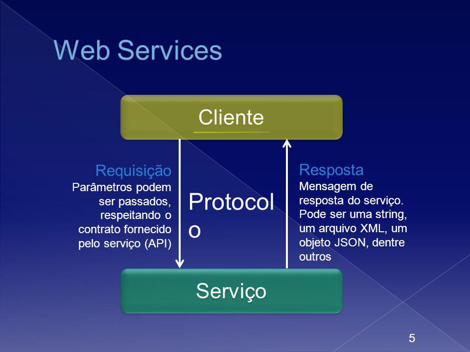 5 Cliente Serviço Requisição Parâmetros podem ser passados, respeitando o contrato fornecido pelo serviço (API) Resposta Mensagem de resposta do servi