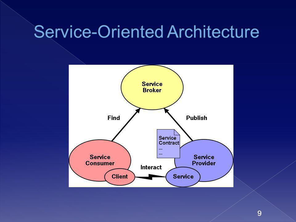 10 Serviços = caixas pretas Baixo acoplamento Reusabilidade de componentes Maior segurança nos serviços (testes!)