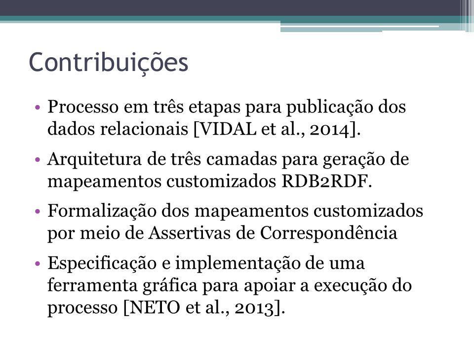 Contribuições Processo em três etapas para publicação dos dados relacionais [VIDAL et al., 2014]. Arquitetura de três camadas para geração de mapeamen