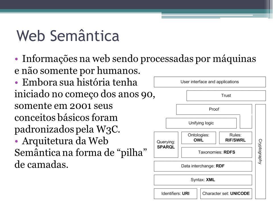 Web Semântica Informações na web sendo processadas por máquinas e não somente por humanos. Embora sua história tenha iniciado no começo dos anos 90, s