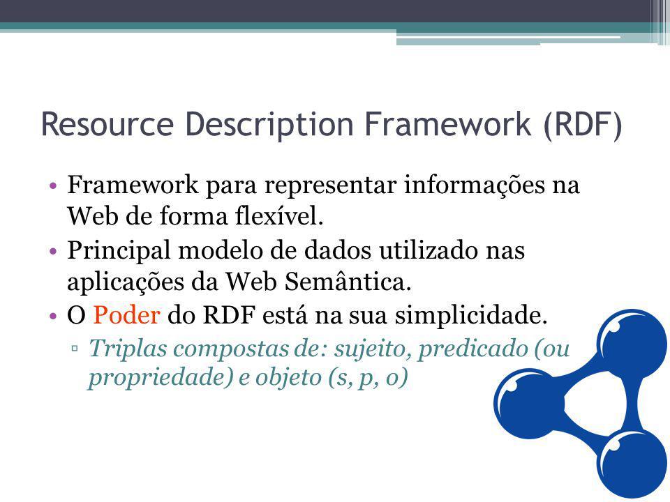 Resource Description Framework (RDF) Framework para representar informações na Web de forma flexível. Principal modelo de dados utilizado nas aplicaçõ