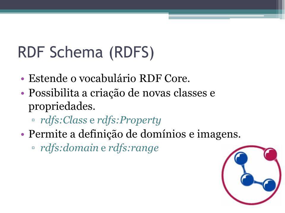 RDF Schema (RDFS) Estende o vocabulário RDF Core. Possibilita a criação de novas classes e propriedades. rdfs:Class e rdfs:Property Permite a definiçã