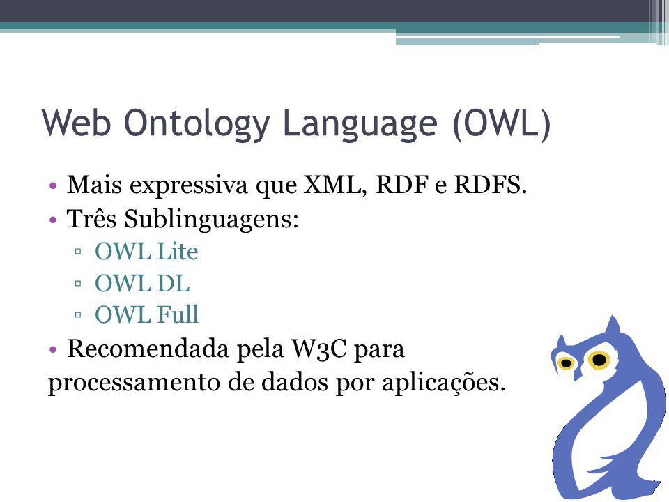 Web Ontology Language (OWL) Mais expressiva que XML, RDF e RDFS. Três Sublinguagens: OWL Lite OWL DL OWL Full Recomendada pela W3C para processamento