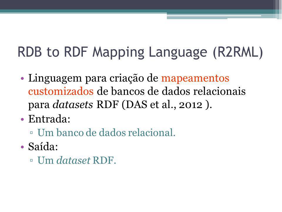 RDB to RDF Mapping Language (R2RML) Linguagem para criação de mapeamentos customizados de bancos de dados relacionais para datasets RDF (DAS et al., 2