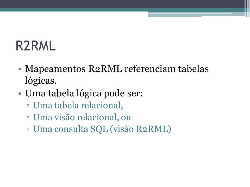R2RML Mapeamentos R2RML referenciam tabelas lógicas. Uma tabela lógica pode ser: Uma tabela relacional, Uma visão relacional, ou Uma consulta SQL (vis