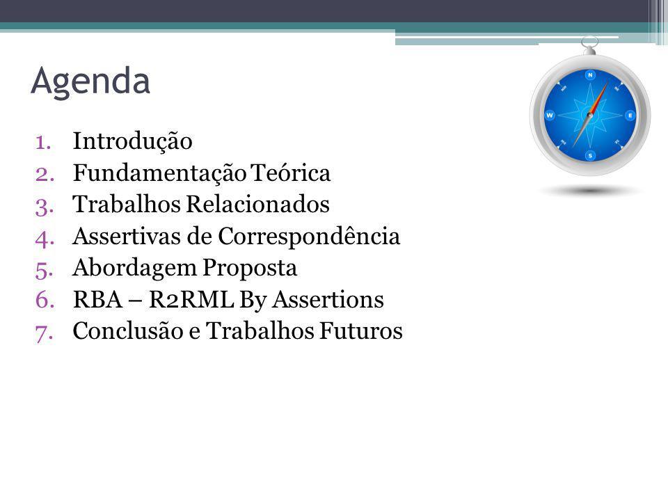 Agenda 1.Introdução 2.Fundamentação Teórica 3.Trabalhos Relacionados 4.Assertivas de Correspondência 5.Abordagem Proposta 6.RBA – R2RML By Assertions