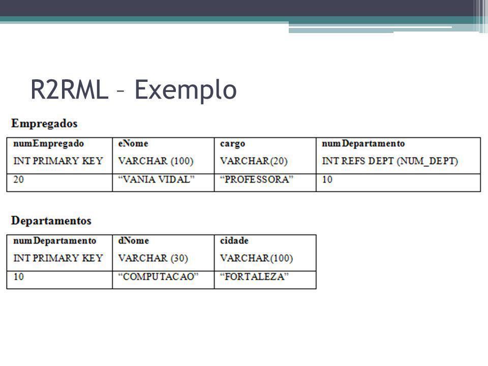 R2RML – Exemplo