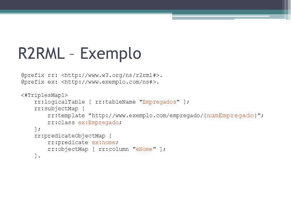 R2RML – Exemplo @prefix rr:. @prefix ex:. rr:logicalTable [ rr:tableName