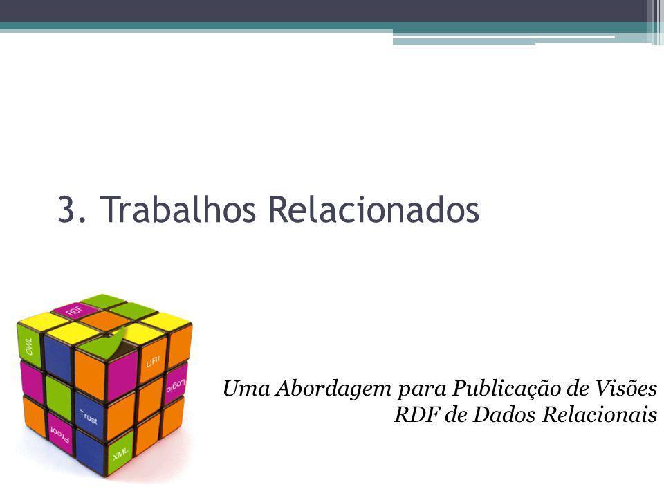 3. Trabalhos Relacionados Uma Abordagem para Publicação de Visões RDF de Dados Relacionais