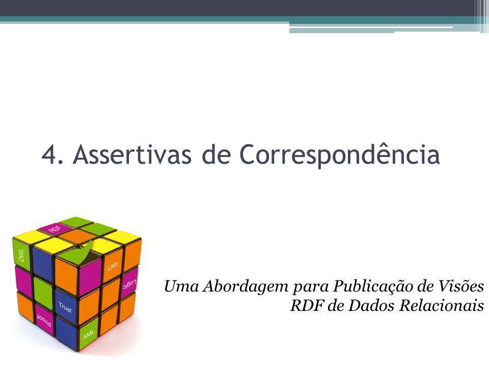 4. Assertivas de Correspondência Uma Abordagem para Publicação de Visões RDF de Dados Relacionais