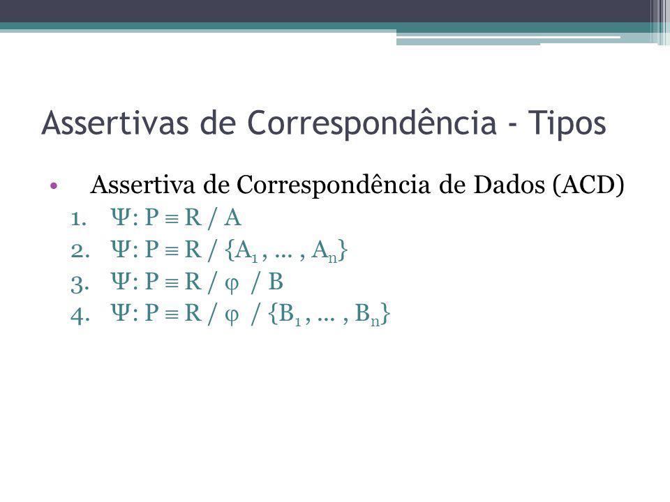 Assertivas de Correspondência - Tipos Assertiva de Correspondência de Dados (ACD) 1.Ψ: P R / A 2.Ψ: P R / {A 1,..., A n } 3.Ψ: P R / / B 4.Ψ: P R / /