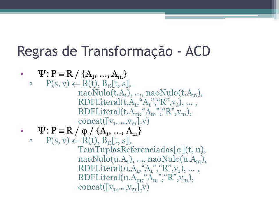 Regras de Transformação - ACD Ψ: P R / {A 1,..., A m } P(s, v) R(t), B D [t, s], naoNulo(t.A 1 ),..., naoNulo(t.A m ), RDFLiteral(t.A 1,A 1,R,v 1 ), …