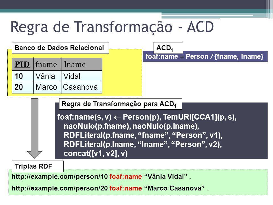 Regra de Transformação - ACD Banco de Dados Relacional foaf:name Person / {fname, lname} ACD 1 foaf:name(s, v) Person(p), TemURI[CCA1](p, s), naoNulo(