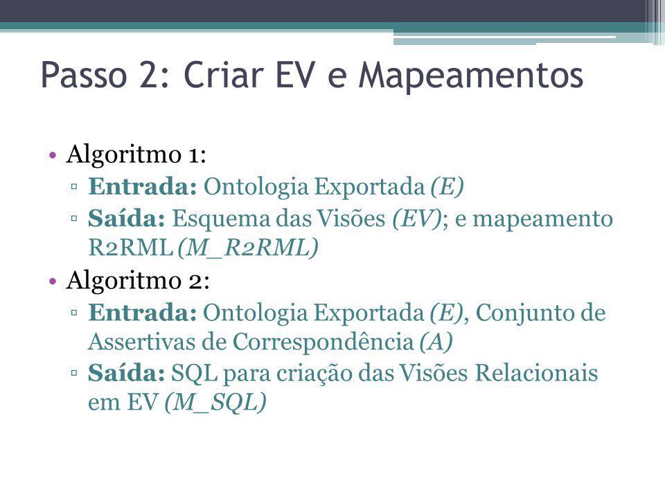 Passo 2: Criar EV e Mapeamentos Algoritmo 1: Entrada: Ontologia Exportada (E) Saída: Esquema das Visões (EV); e mapeamento R2RML (M_R2RML) Algoritmo 2
