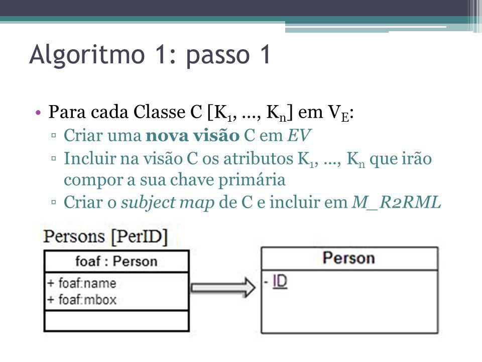 Algoritmo 1: passo 1 Para cada Classe C [K 1,..., K n ] em V E : Criar uma nova visão C em EV Incluir na visão C os atributos K 1,..., K n que irão co