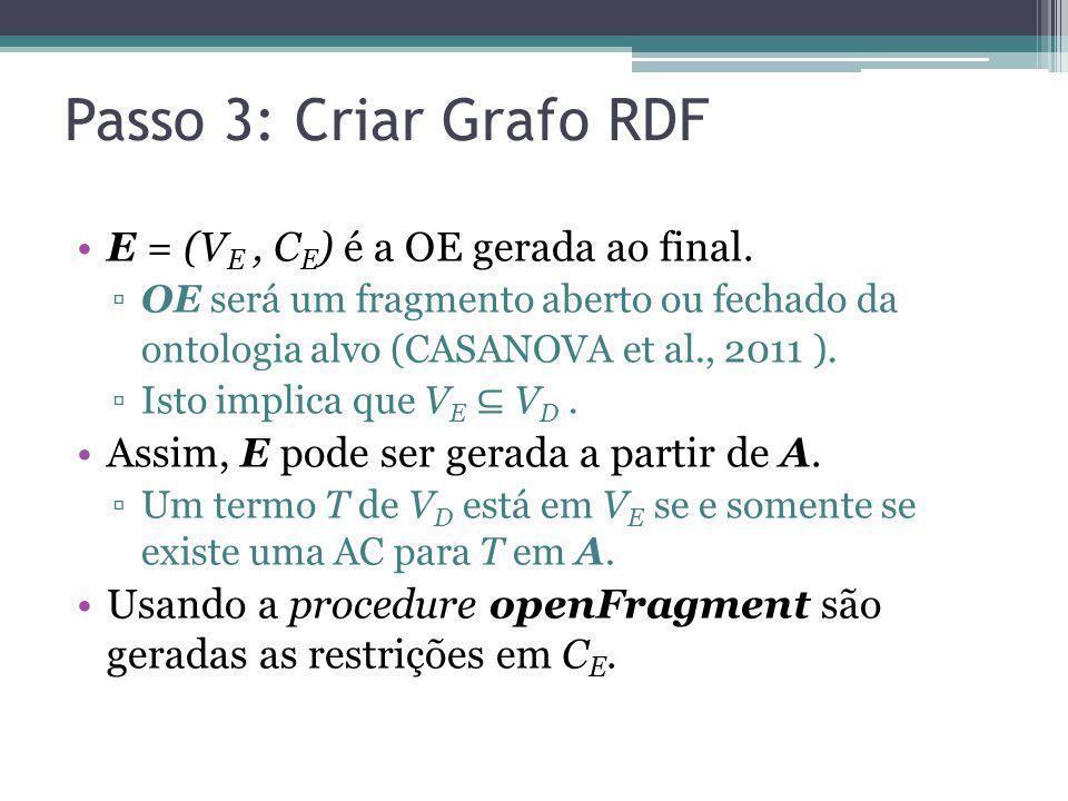 Passo 3: Criar Grafo RDF E = (V E, C E ) é a OE gerada ao final. OE será um fragmento aberto ou fechado da ontologia alvo (CASANOVA et al., 2011 ). Is