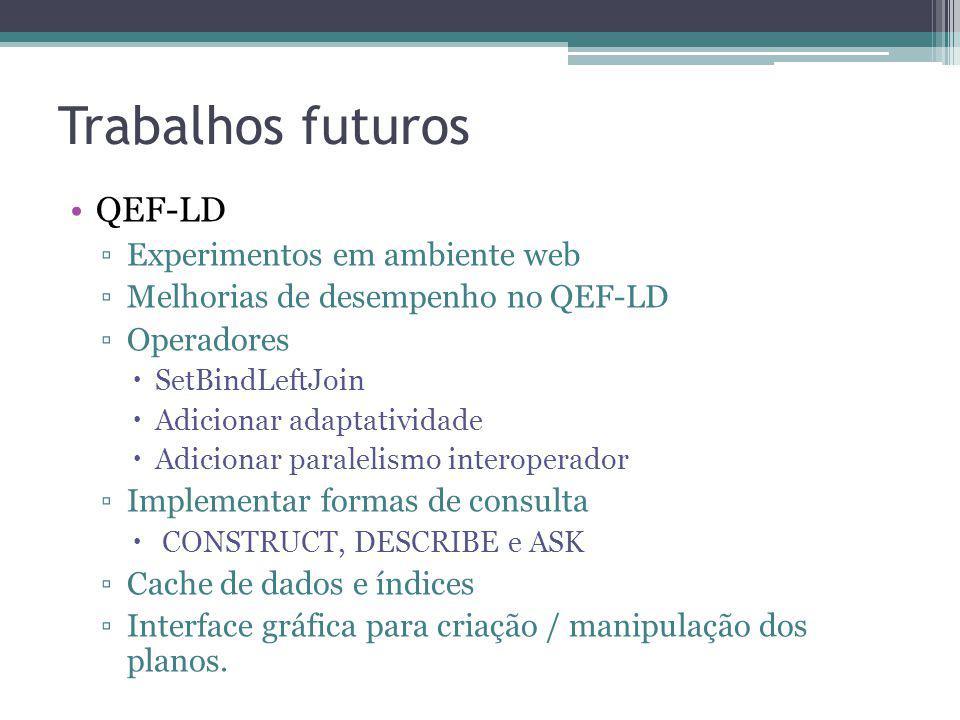 Trabalhos futuros QEF-LD Experimentos em ambiente web Melhorias de desempenho no QEF-LD Operadores SetBindLeftJoin Adicionar adaptatividade Adicionar