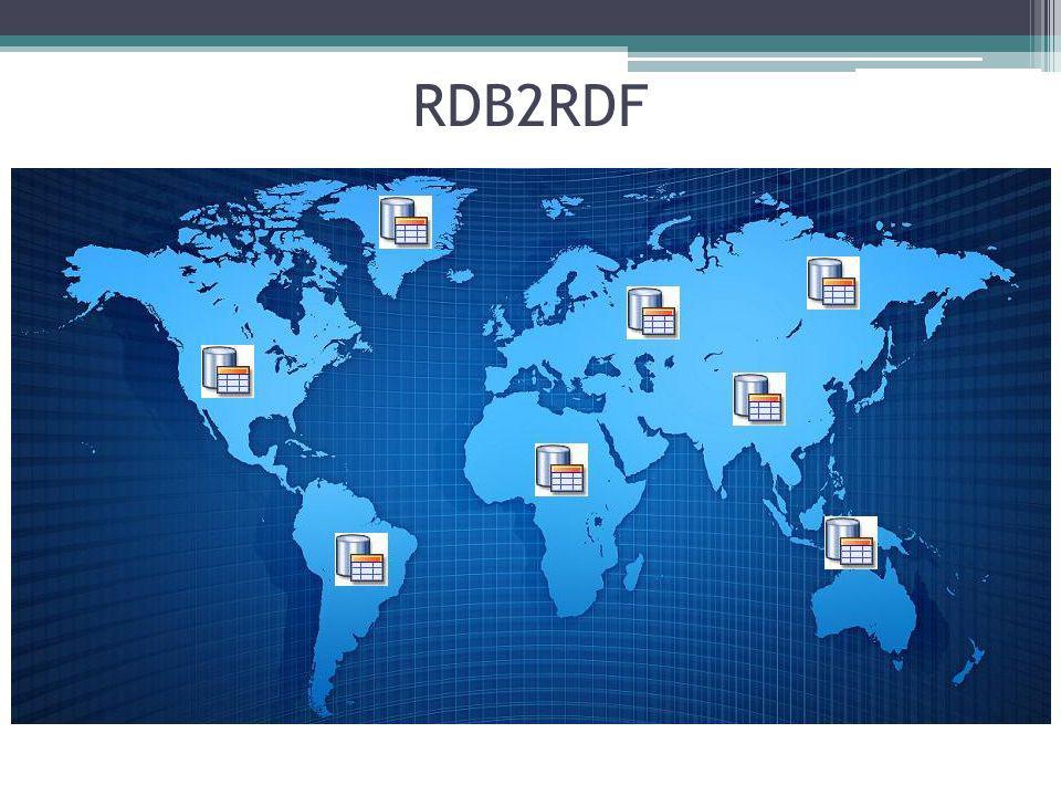 RDB2RDF