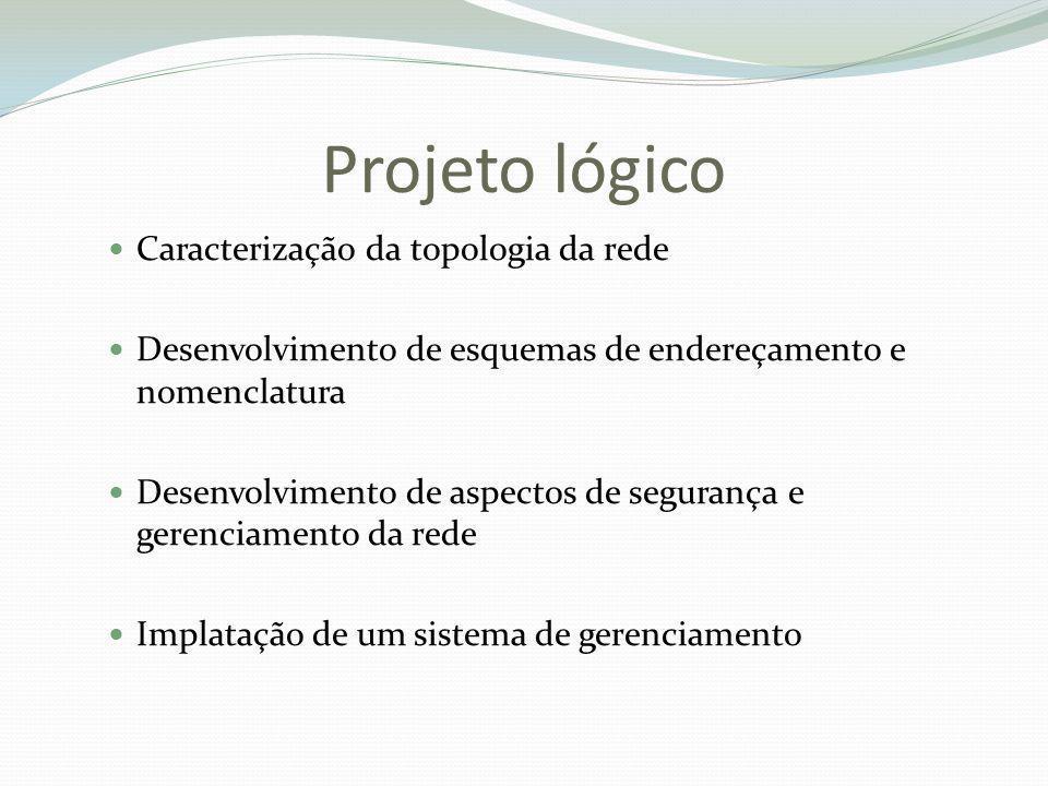 Projeto lógico Caracterização da topologia da rede Desenvolvimento de esquemas de endereçamento e nomenclatura Desenvolvimento de aspectos de seguranç