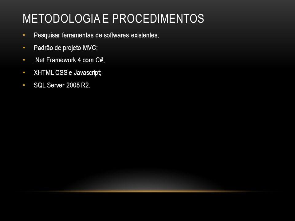 METODOLOGIA E PROCEDIMENTOS Pesquisar ferramentas de softwares existentes; Padrão de projeto MVC;.Net Framework 4 com C#; XHTML CSS e Javascript; SQL Server 2008 R2.