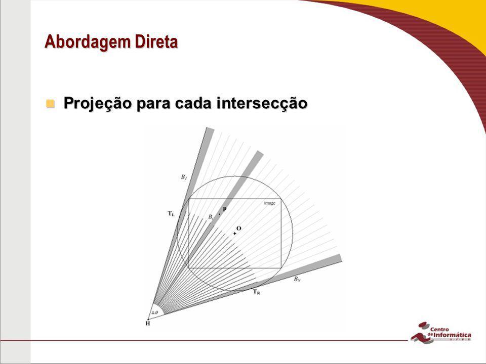 Abordagem Direta Projeção para cada intersecção Projeção para cada intersecção