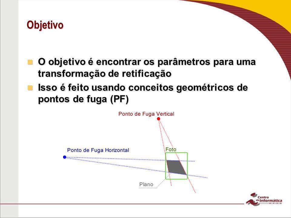 Objetivo O objetivo é encontrar os parâmetros para uma transformação de retificação O objetivo é encontrar os parâmetros para uma transformação de retificação Isso é feito usando conceitos geométricos de pontos de fuga (PF) Isso é feito usando conceitos geométricos de pontos de fuga (PF)